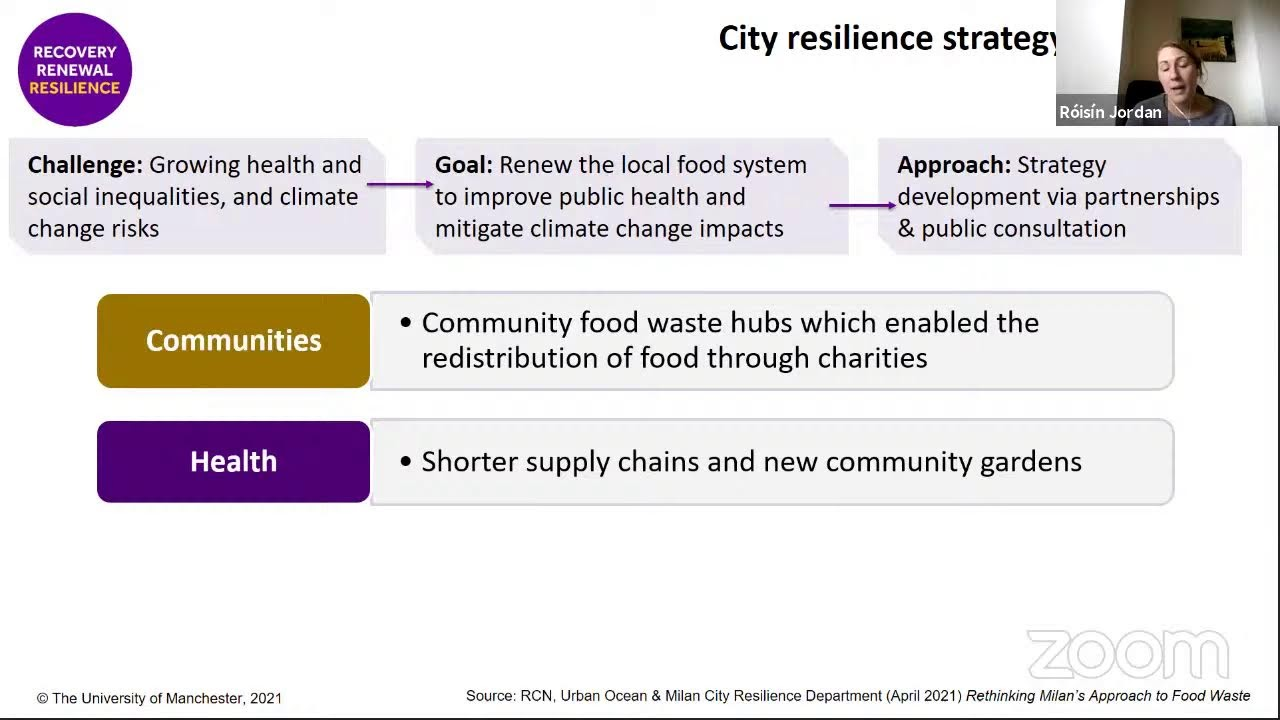 Continuity & Resilience Series: Human Aspects of Resilience